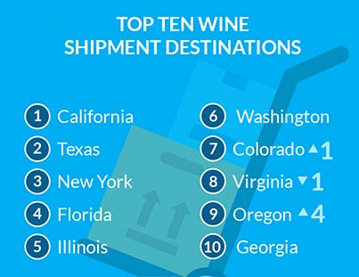 top-ten-wine-ship-destinations-ship-compliant-2016